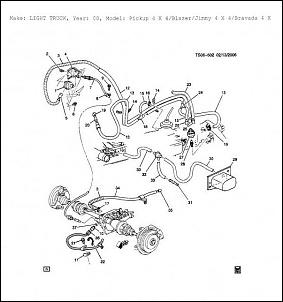 D T Problema X S Desativar Roda Livre Blazer Wd Preview on 2000 Chevy Blazer Transmission Diagram