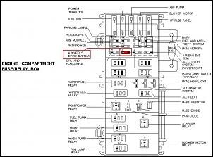 Esquema elétrico do motor de tração da Ranger-fuse-box.jpg