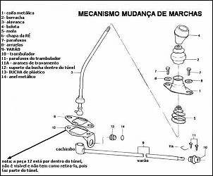 Montagem alavanca de cambio-alavanca-cambio-fusca-15.jpg