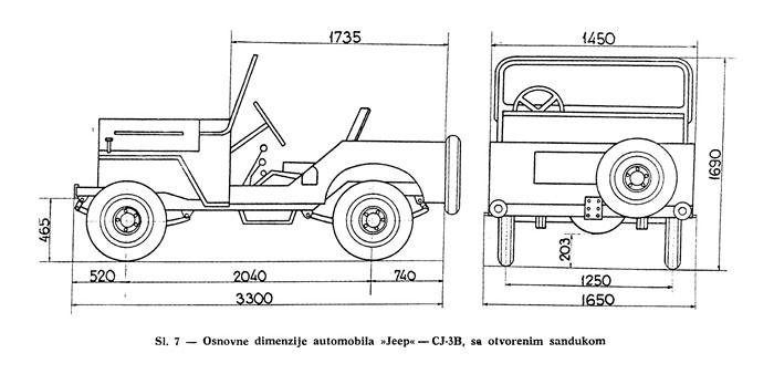 jeep cj 6 frame dimensions related keywords