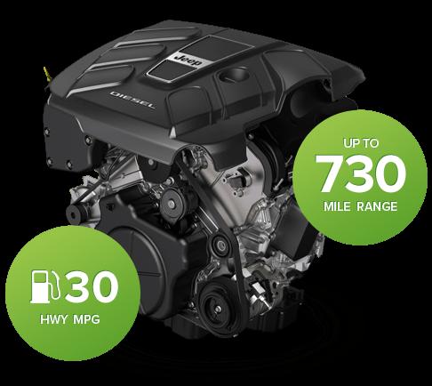 Novo Jeep Grand Cherokee Diesel No Brasil Engine V6 3.0.png