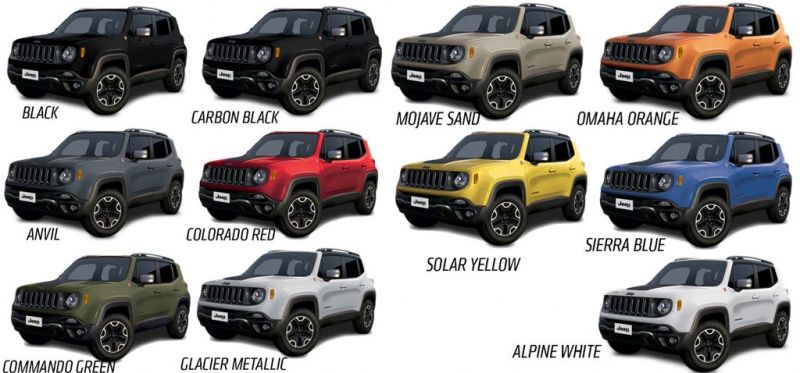 colors of jeep renegade autos post