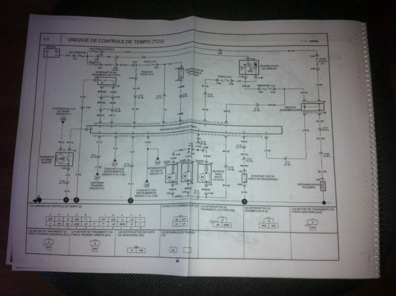 Sportage Quot Conserto Quot Vidros Eletricos P 225 Gina 16