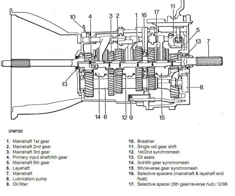 radiador de  u00f3leo para cambio r380  alternativa
