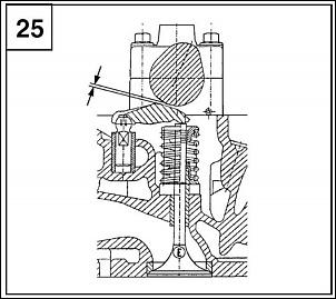 MWM 2.8 REGULAGEM ABERTURA VALVULAS-diagrama-valv-sprint.jpg