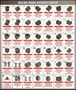 Buchas de Estabilizador.  Diversas Marcas e Modelos.  Fabricadas em Borracha de Pneu.  Maior durabilidade com preço justo.