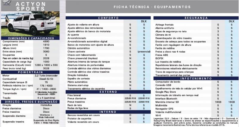 kit Fes-ssy_actyonsports_4x4brasil-7-.jpg