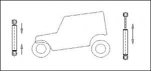 Off Limits - entendendo o básico dos amortecedores-imagem1.jpg