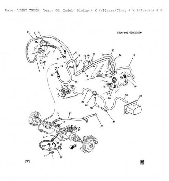 problema 4x4 s10 - desativar a roda livre