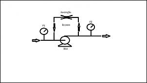 Qual a maneira certa de isolar o radiador de ar quente do motor MWM 2.8?-bomba.jpg