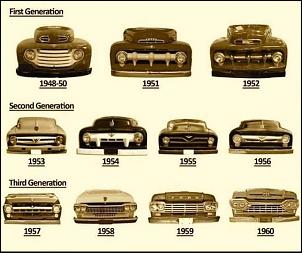Gerações da pick up Ford F 1000  ( F Series)-f-1000-geracoes.jpg