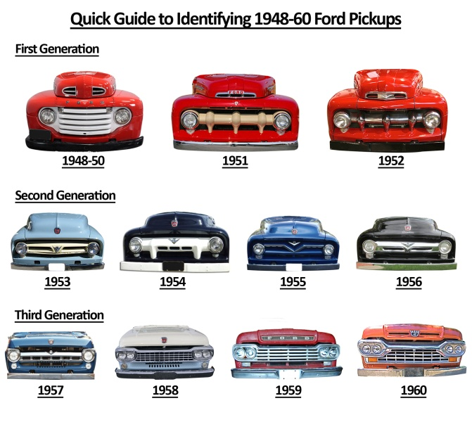 Cars Through History Timeline: Gerações Da Pick Up Ford F 1000 ( F Series