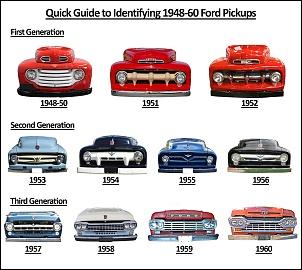 Gerações da pick up Ford F 1000  ( F Series)-f1000-geracao-1.jpg