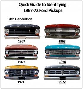 Gerações da pick up Ford F 1000  ( F Series)-f1000-geracao-3.jpg