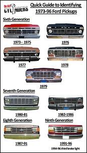 Gerações da pick up Ford F 1000  ( F Series)-f1000-geracao-4.jpg