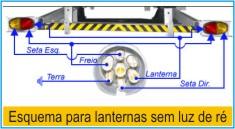 Dicas para desenvolvimento de instala o el trica de reboque - Como ligar para o santander do exterior ...