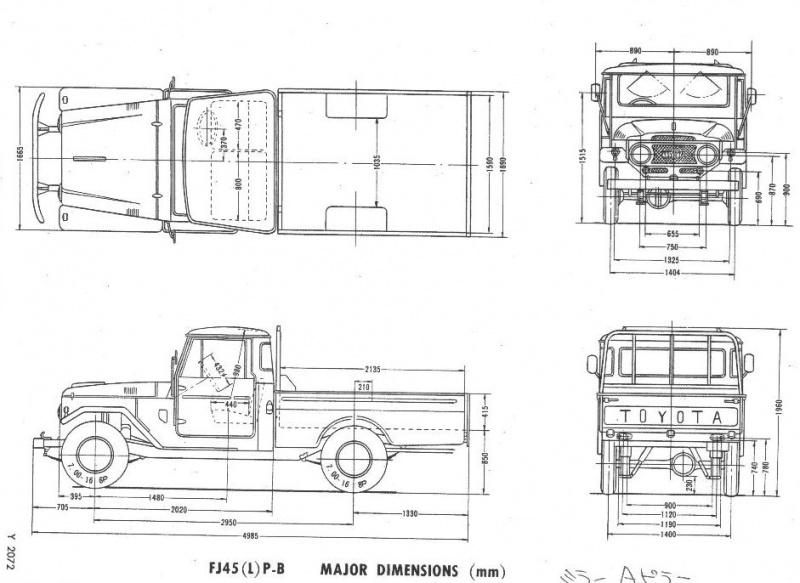 alinhamento de chassis e medidas