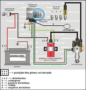 Instrumentos do painel: úteis, opcionais e inúteis-vw1600-baja-eletronical-ignition-1-.jpg