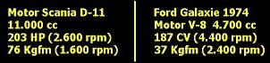 Torque e Potência-motor-comparar-1.jpg