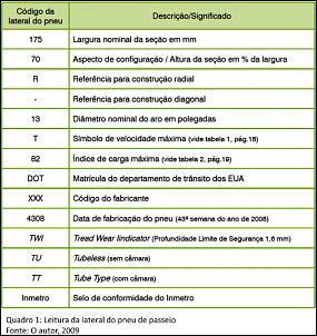 Jpx montez std 1994 (ex fatma)-nomenclatura_dos_pneus_quadro01.png