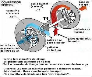 O retorno do JIPÃO (O ONÇA)-turbocharger.jpg