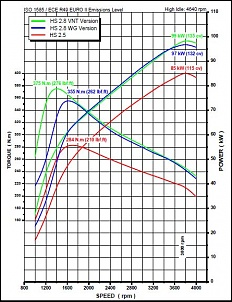 Hilux 1995 Japinha-power-curve-2.jpg