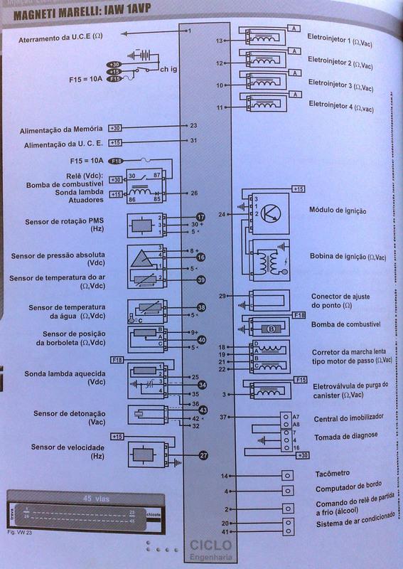 2010 hyundai tucson wiring diagram sexta chega minha injecao eletronica ajuda com esquema  sexta chega minha injecao eletronica ajuda com esquema