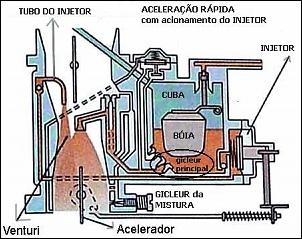 Carburador Solex H 30/31 PIC t para motor boxer VW 1600 (BAJA)-basic-carburetor-04.jpg