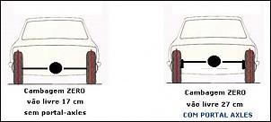 Gaiola motor central-portal-axles-18.jpg