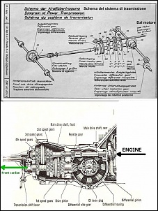 Fusca 4x4-schw-gearbox.jpg