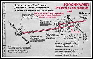 Fusca 4x4-schw-gearbox-4x4-1m-rdz.jpg