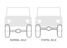 Fusca suspensão traseira com tração por correntes ( muito alto)-portal-axles-draw-1.jpg