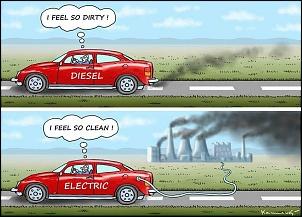 Carro eletrico polui mais do que carro a diesel.-veiculo-eletrico.jpg