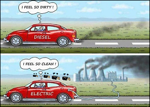 Carro eletrico polui mais do que carro a diesel.-ecologico-so-que-nao.jpg