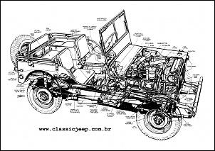 Projeto Fake GPW. Um 1972 metido a 1942 militar-jeepphantom.jpg