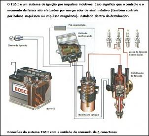 Modulo Ignição eletronica-ignicao-2.jpg
