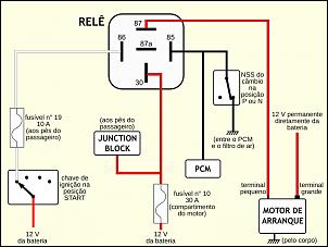 Cherokee XJ 99: rejuvenescimento-relays_and_battery_01.png
