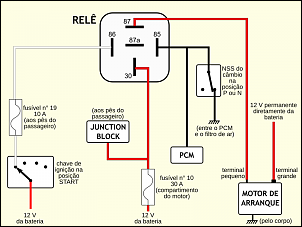 Cherokee XJ 99: rejuvenescimento-relays_and_battery_01.png