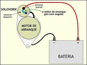 Cherokee XJ 99: rejuvenescimento-relays_and_battery_02.png