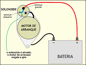 Cherokee XJ 99: rejuvenescimento-relays_and_battery_03.png