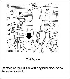 DISCOVERY 2 TD5 duvidas-td5-engine-number.jpg