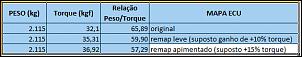 Discovery 1, discovery 2?????-discovery-2-relacao-peso-torque-com-remap.png