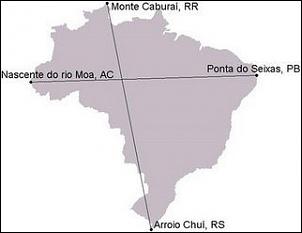 Toro-pontos_extremos_brasil.jpg