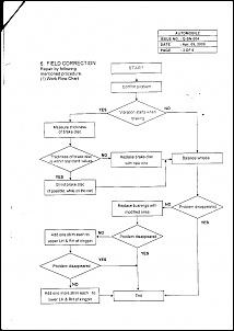 Jimny: Amortecedor de Direção - Impressões-jimny_wobble_service_bulletin-page-003.jpg