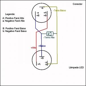 Farol LED Tracker-teste.jpg