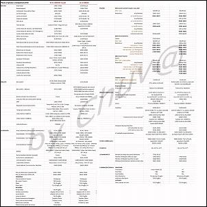 """GV3 2009 - Perfumarias e Lift 1 1/4"""" feito em casa-gv3-resumo-pecas-chuv-.jpg"""