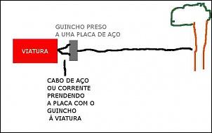 -guincho-portatil.jpg