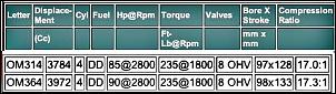 Motores 608 - Existem vários tipos?-om314-364.jpg