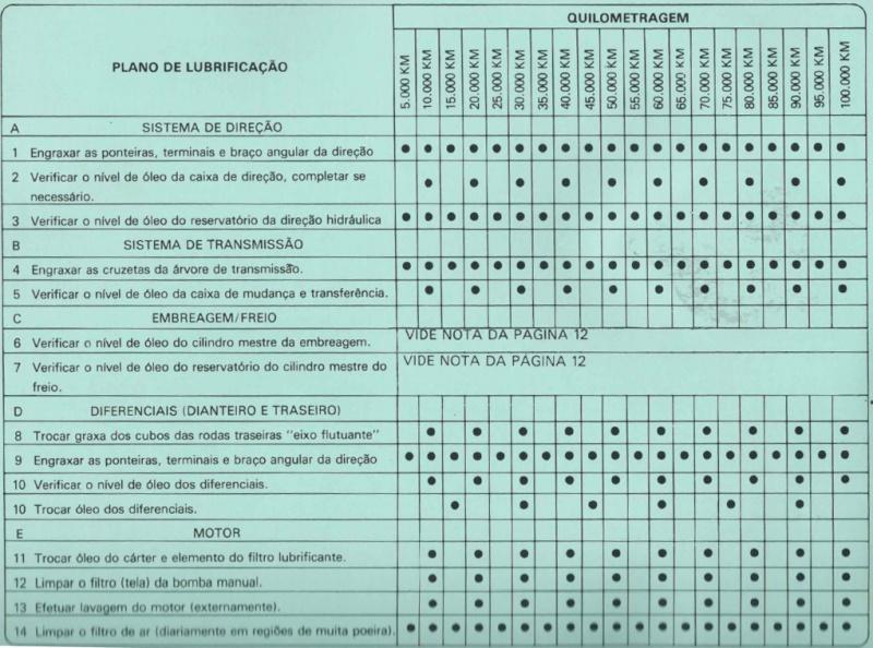 Toyota Of Plano >> Band. Manutenção Mensal. - Página 2