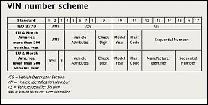 -vin-number-scheme.png